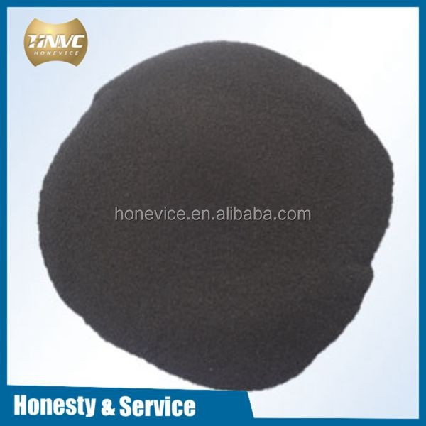 Nano Silicon Carbide Powder Price
