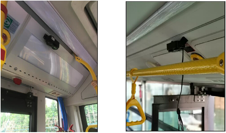 Highlight HPC099 Public การจราจรกล้องส่องทางไกลกล้องรถบัสโดยสารกระแสเงินสดเคาน์เตอร์โมดูล GPRS