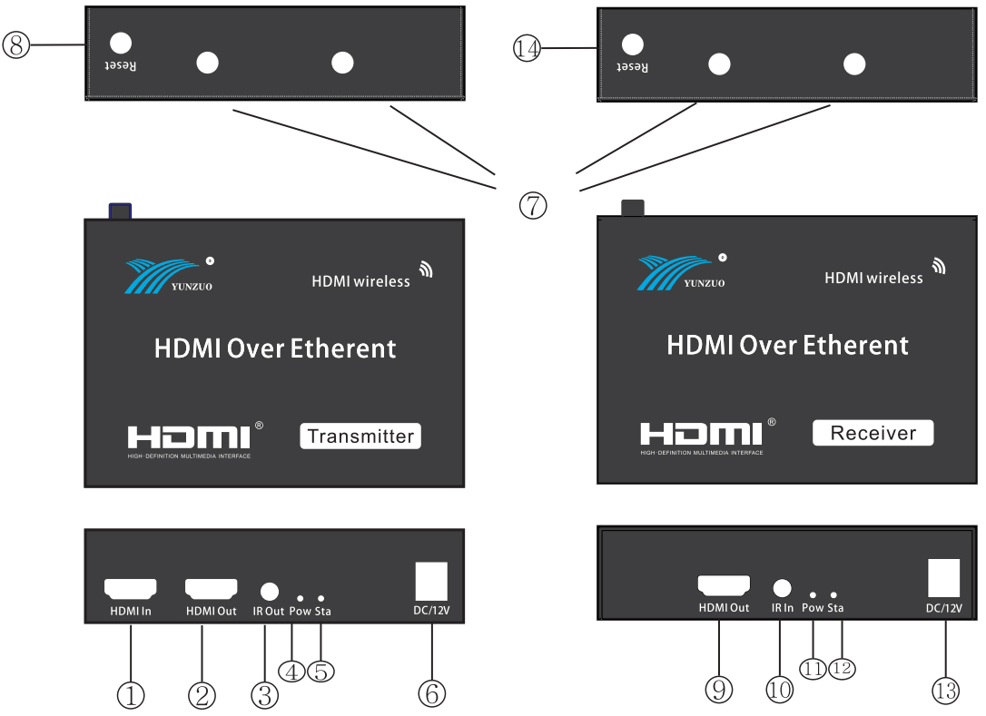 200M Wireless HDMI extender 1080P