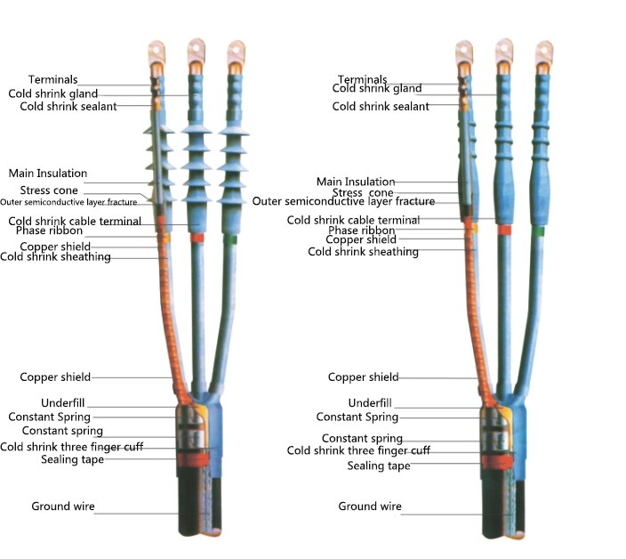 Cable Termination Kit : Pe heat shrinkable tube cable shrink caps