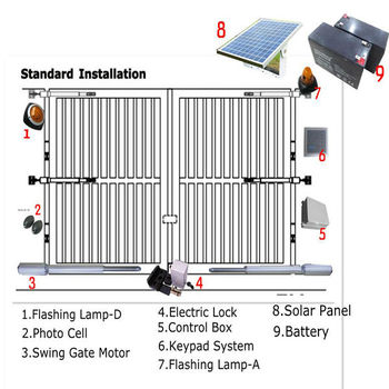 Ahouse High Quality Double Swing Gate Opener Factory Gates
