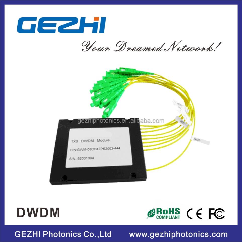 China Dwdm Filter Manufacturers And Suppliers On 1x8 Planar Lightwave Circuits Fiber Optical Plc Splitter Ftthcatv