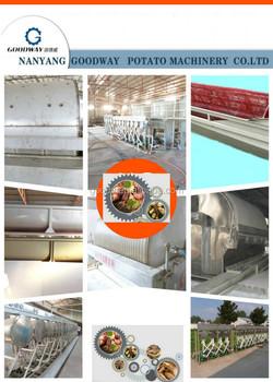 2015 Cassava Processing Business Plan Pdf