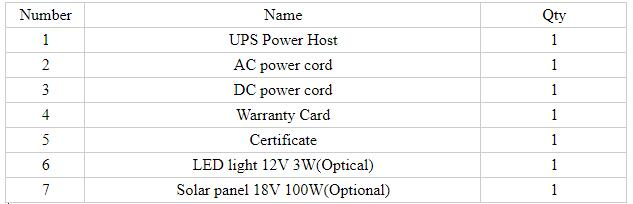 OEM/ODM 40kva Three Phase Online High Frequency Smart Power Ups
