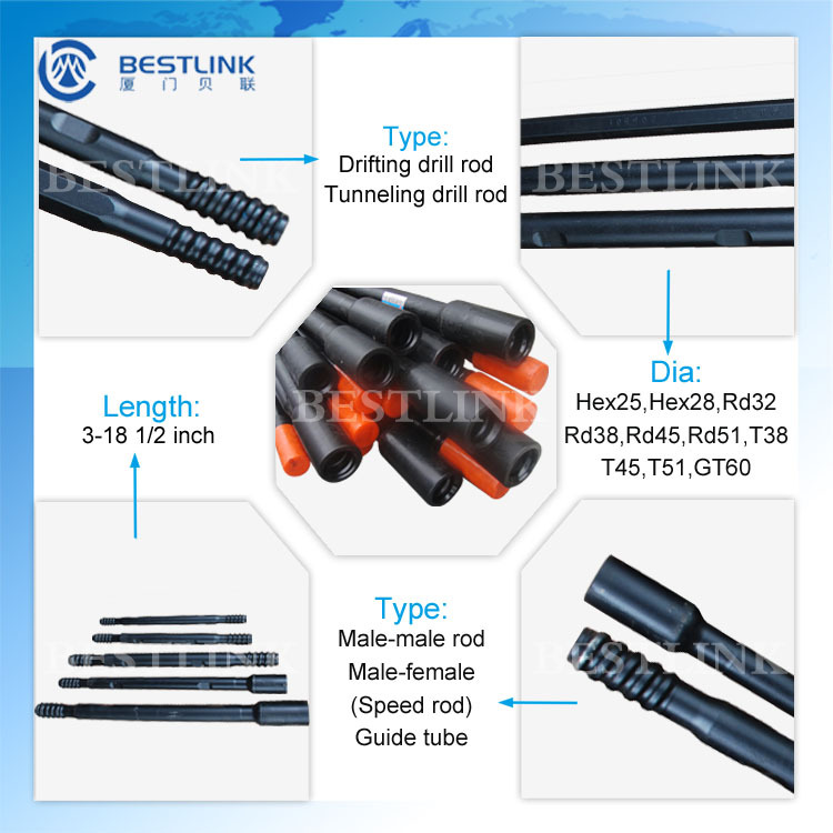 Drifting and Tunneling Thread Hexagonal Drill Rod