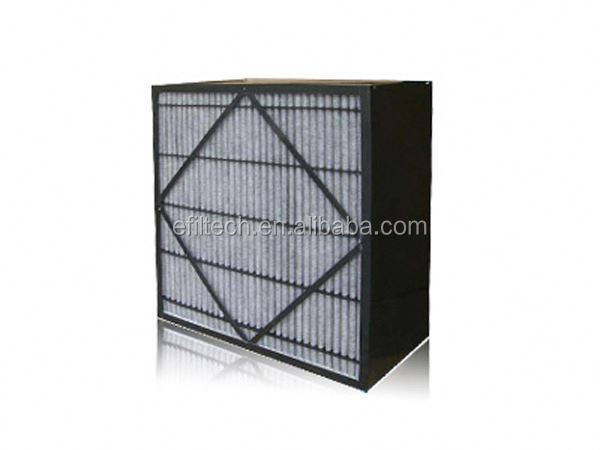 ULPA H11 H12 H14 U15 U16 U17 Cleanrooms Air Filter terminal filtration pleated glass fiber filter