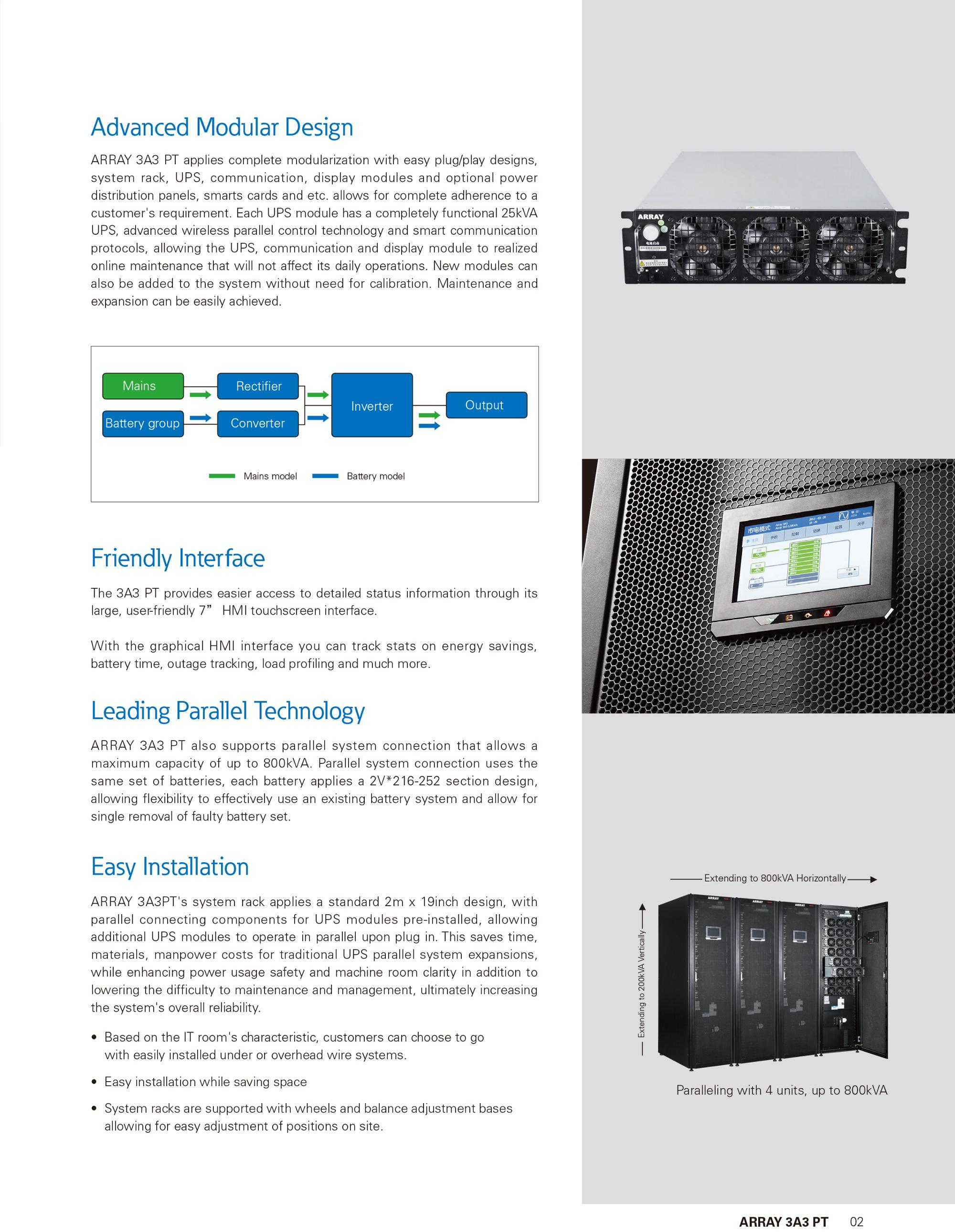 Uninterrupted Power Supply ARRAY Series 3A3 PT Modular UPS 75KVA Frame 25KVA Module SANTAK
