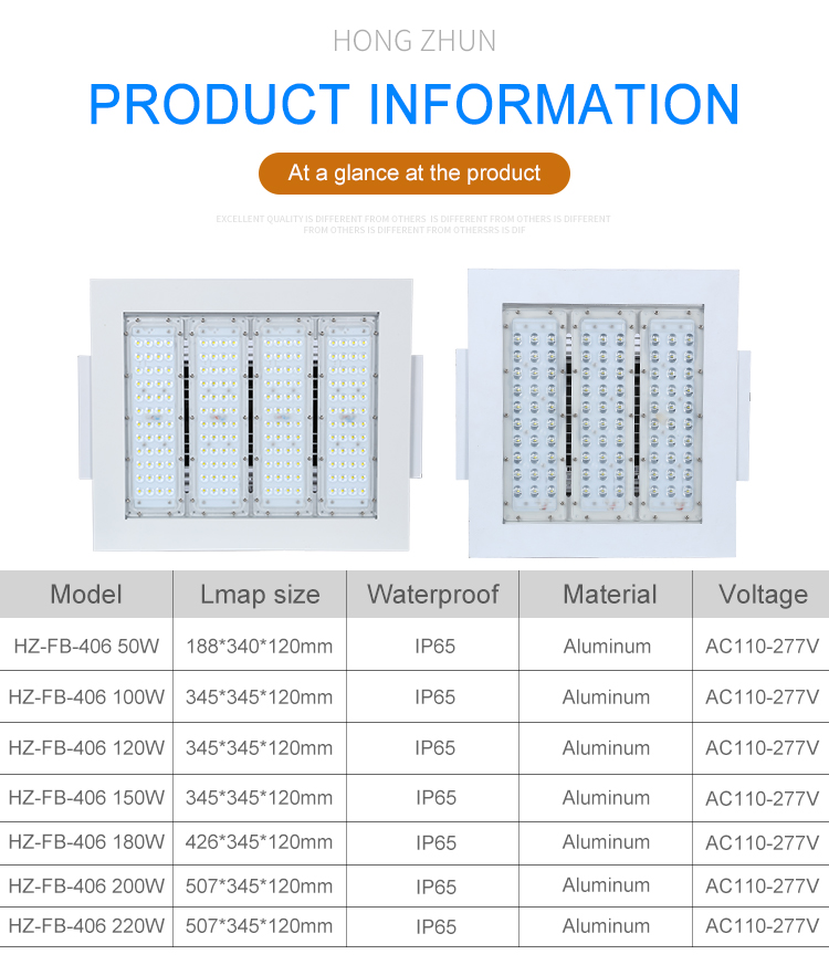 Patent design 50 80 100 120 150 180 220 watt Explosion proof light industrial gas station led canopy light