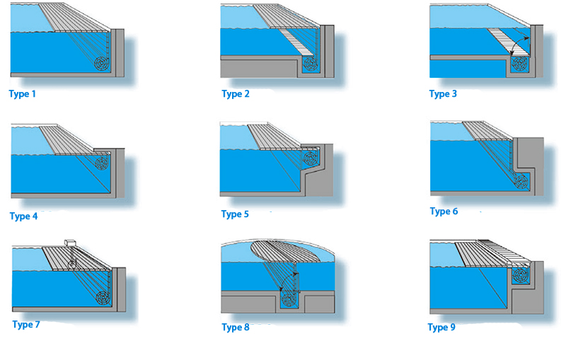 Diy Automatic Hard Plastic Swimming Pool Cover Keep Pool