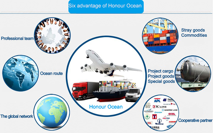Cheapest import goods from china sea freight shipping agents in shenzhen to saudi arabia/turkey/srilanka/dubai europe usa