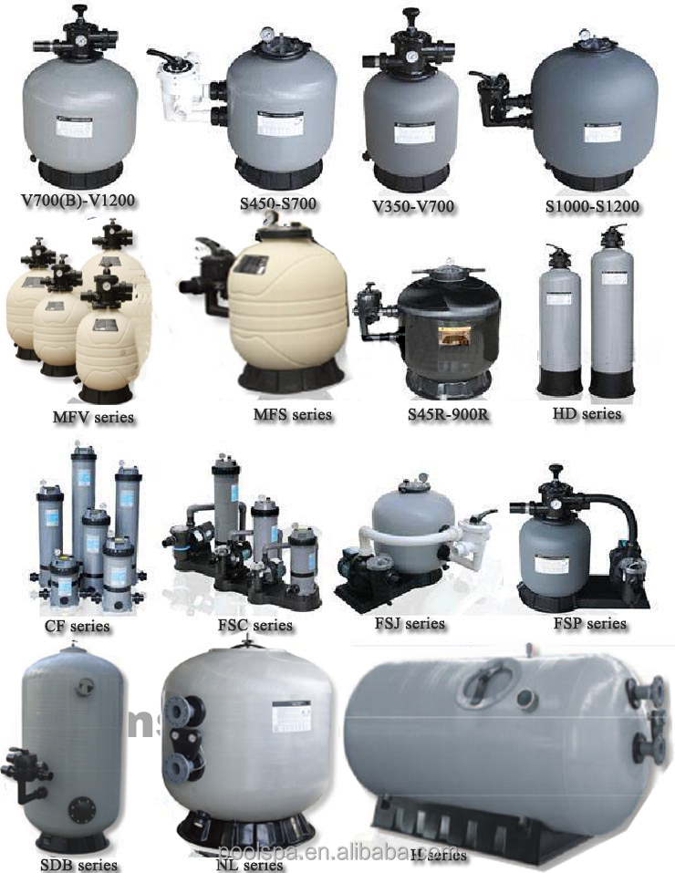 Full set pool system of swimming pool accessories for Pool filter equipment