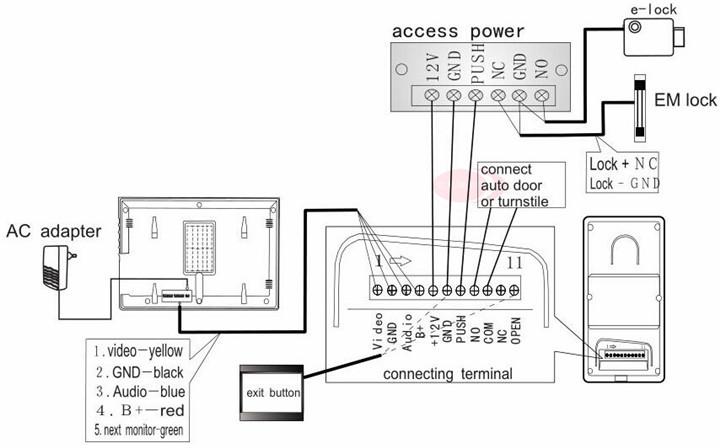 Sunflowervdp Video Doorbell Fingerprint Password Intercom