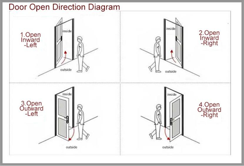 hotel door lock types. Hotel Room Smart Card Lock System Swipe Key Door Locks Types
