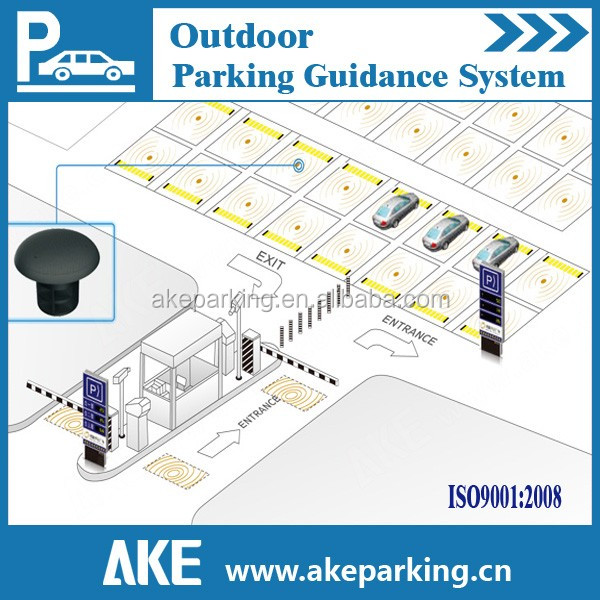 Geomagnetic Sensor for outdoor parking guidance system