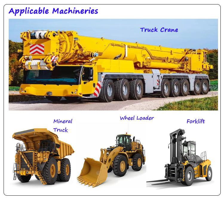 Applicable machineries.jpg