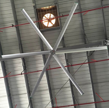 100 energy saving ceiling fans energy efficient warehouse h