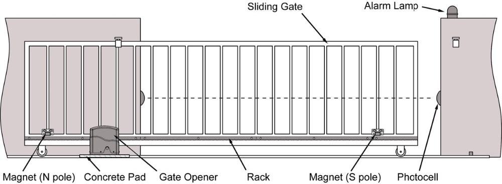 Automatic Sliding Gate Operation Electric Gate Motor