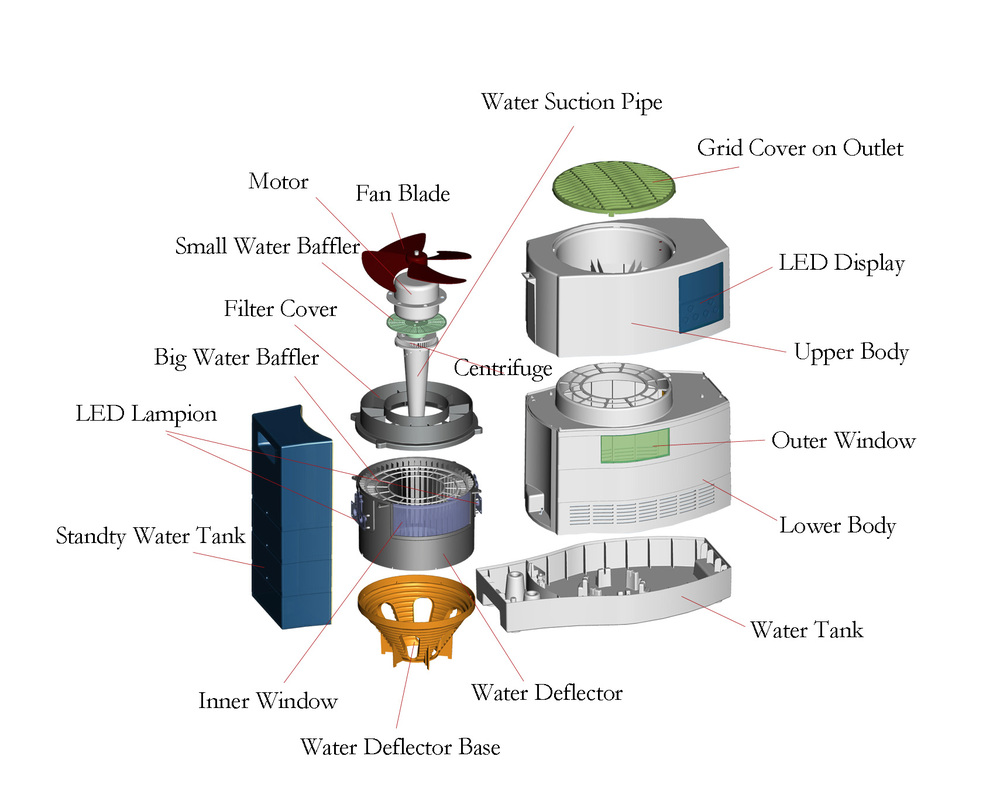 Water Based Air Cleaner : Air purifier with hepa filter water based vacuum cleaner