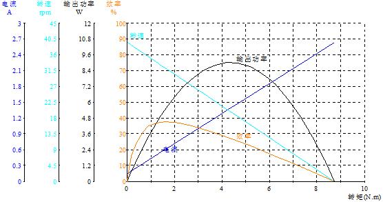 DS-36RP5450244500-100K