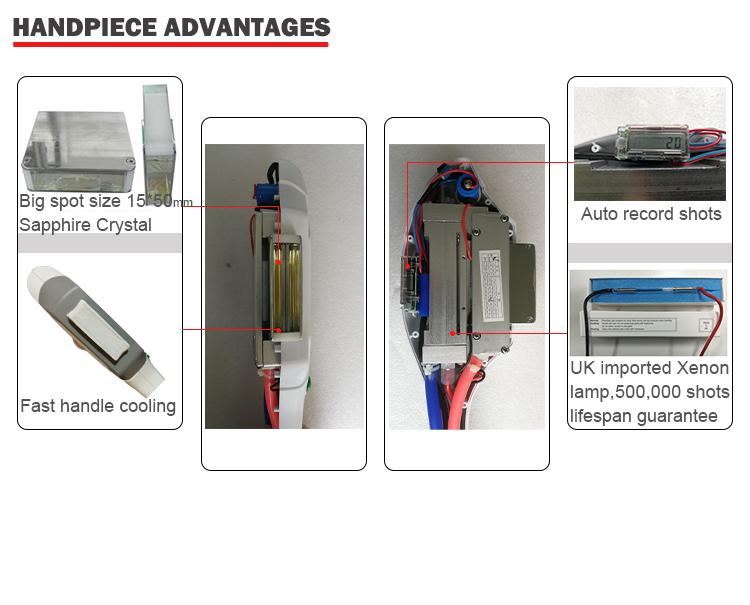 Sanyi — machine à épilation laser, outil à main avec 2 millions de temps, nouveauté