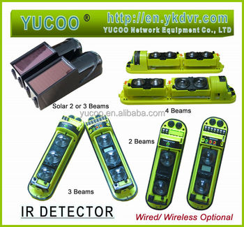 3 Beams Active Infrared Beam Motion Detector,Active Infrared ...