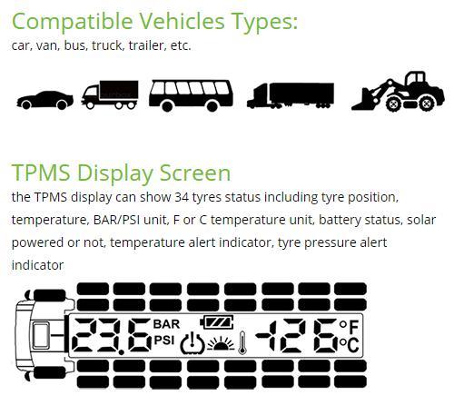 2019 ออกแบบใหม่พลังงานแสงอาทิตย์ Powered Wireless ระบบตรวจสอบความดันยางสำหรับรถบรรทุก, รถพ่วง, รถบัสและ OTR ยางฯลฯ