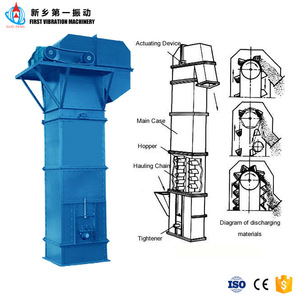 High quality factory price bucket elevator