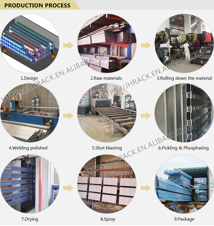 Racking ,shelving ,shelf ,rack ,logistics equipment manufacturer