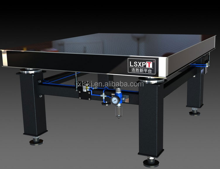 Active leveling vibration isolated optical table