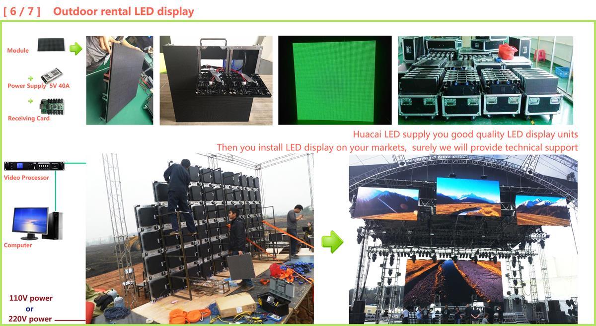 Fujian Huacai Electronic Technology Co Ltd Led Displays Module Modul Panel Running Text P10 Hijau Green Outdoor Rental Display Good Price Rgb