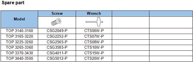 Carbide Khoan Chỉ Số Dao Phay U Khoan Cho Carbide Chèn XOMX05-15