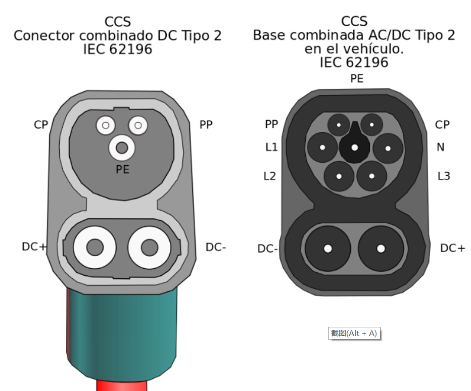 EV-charger-Combo-cords-type-2-CCS.png