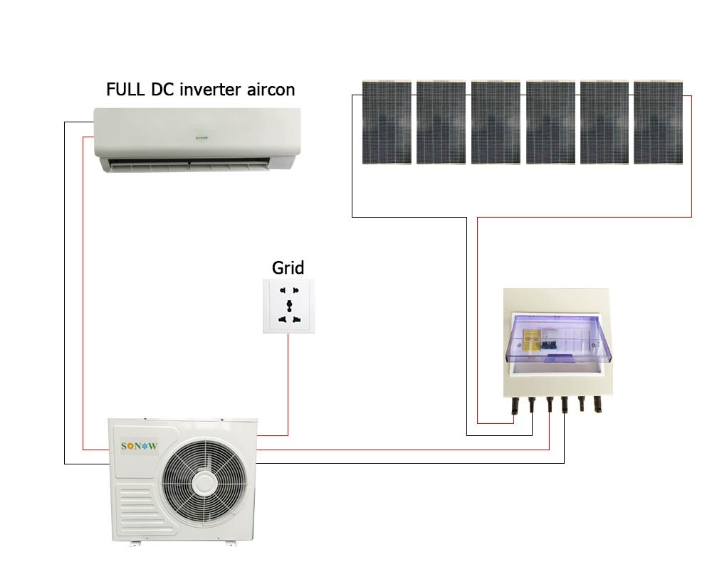 5000W/18000BTU Hybrid Solar Aircon Air Conditioner, Cheap Airconditioner Solar