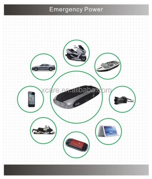 कार आपातकालीन बैटरी किट के साथ पोर्टेबल बिजली बैंक कार बूस्टर कूद स्टार्टर 10800 mAh एक मिनी यूएसबी केबल