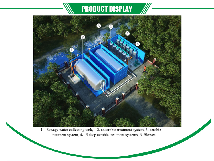 eco friendly modern packaged containerized sewage treatment plant manufacturers