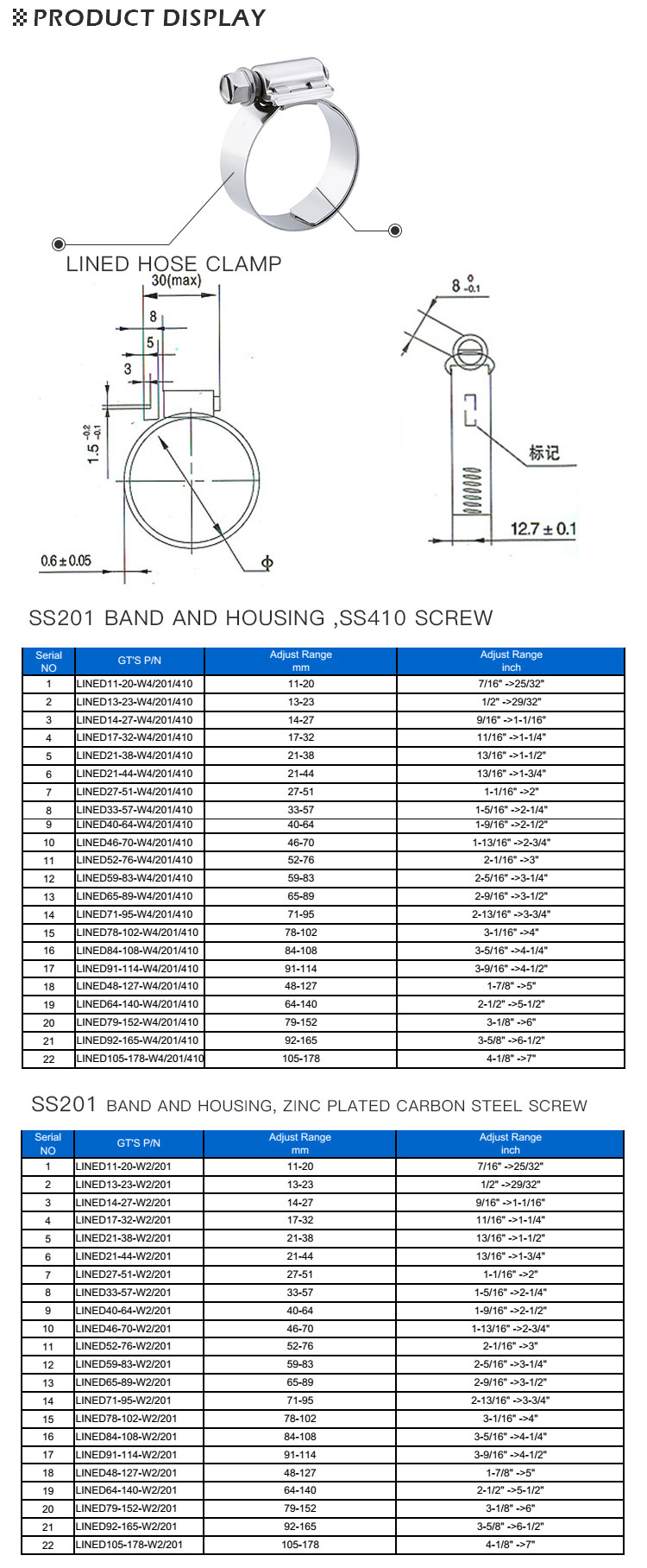 Competitive Price Screw Band Best Quality Color Hose Clamps