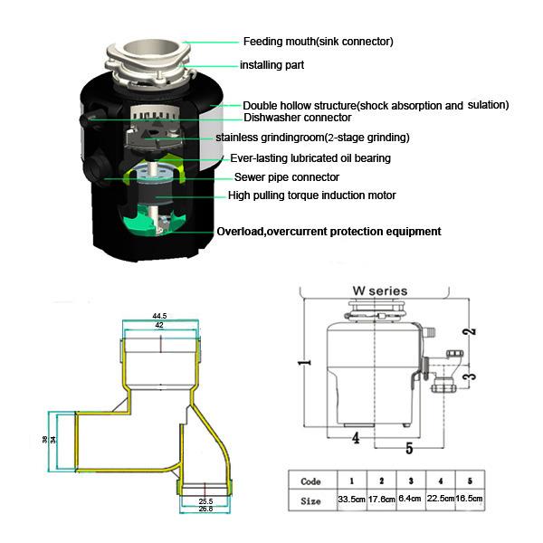 new kitchen sink grinder buy kitchen sink grinder food garbage rh alibaba com kitchen sink grinder clogged kitchen sink grinder leaking