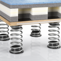 Gymnastic floor spring for sport equipment