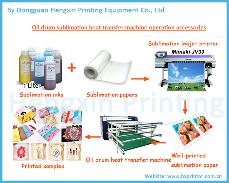 rotary sublimation heat transfer press for t-shirts printing