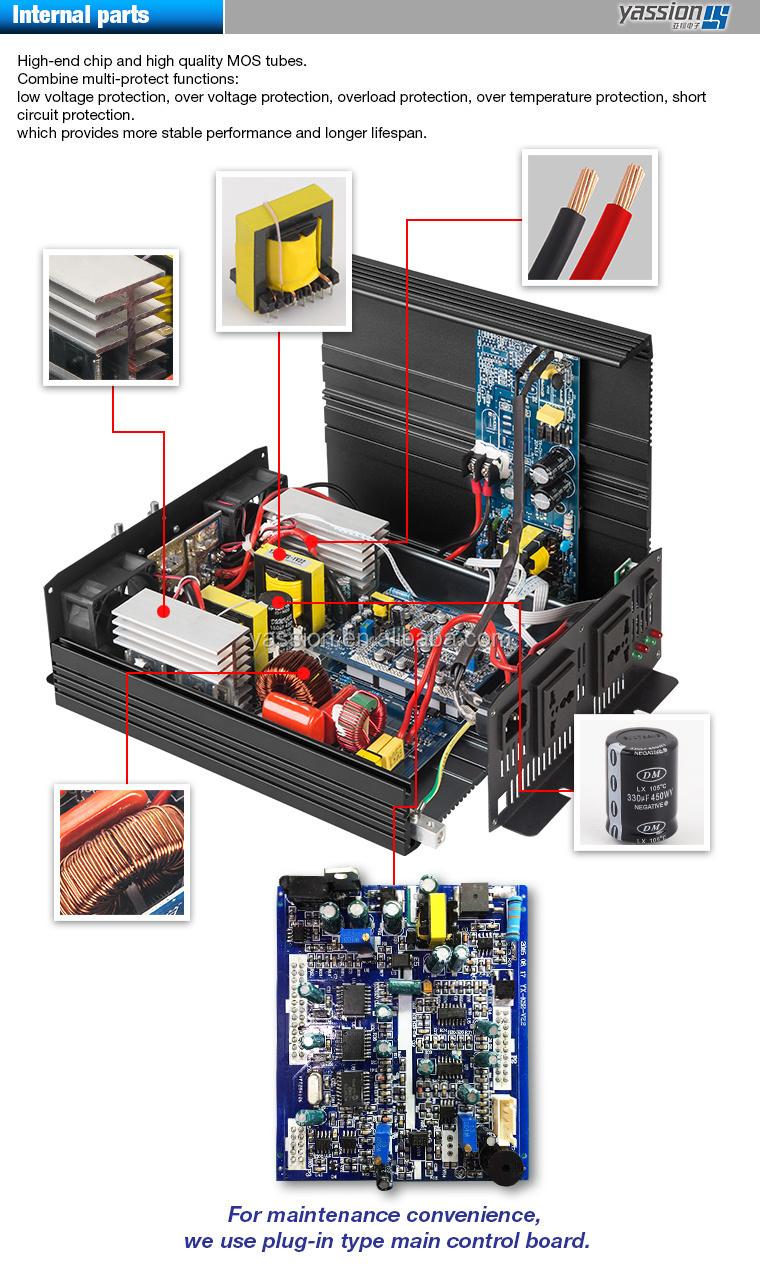 1000w to 6000w dc ac pure sine wave power inverter circuit diagram 1000w to 6000w dc ac pure sine wave power inverter circuit diagram pooptronica