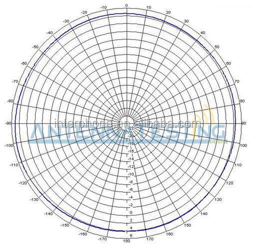 antenna testing_15.jpg