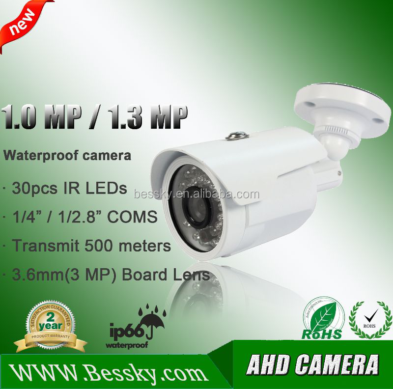 New year arrival!! AHD cctv f 18 videos