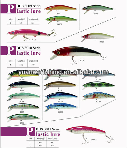 hard body bait fishing lures, hard body bait fishing lures, Hard Baits
