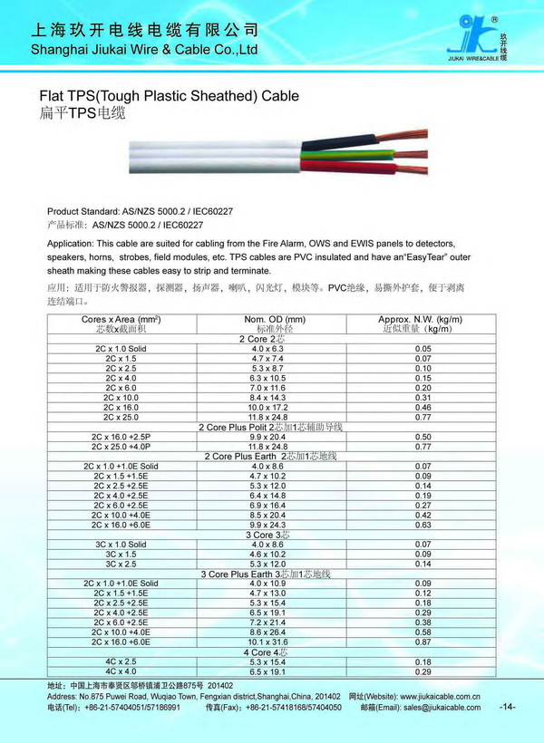 Electrical House Wiring Price 2.5mm Twin And Earth Cable - Buy Twin ...