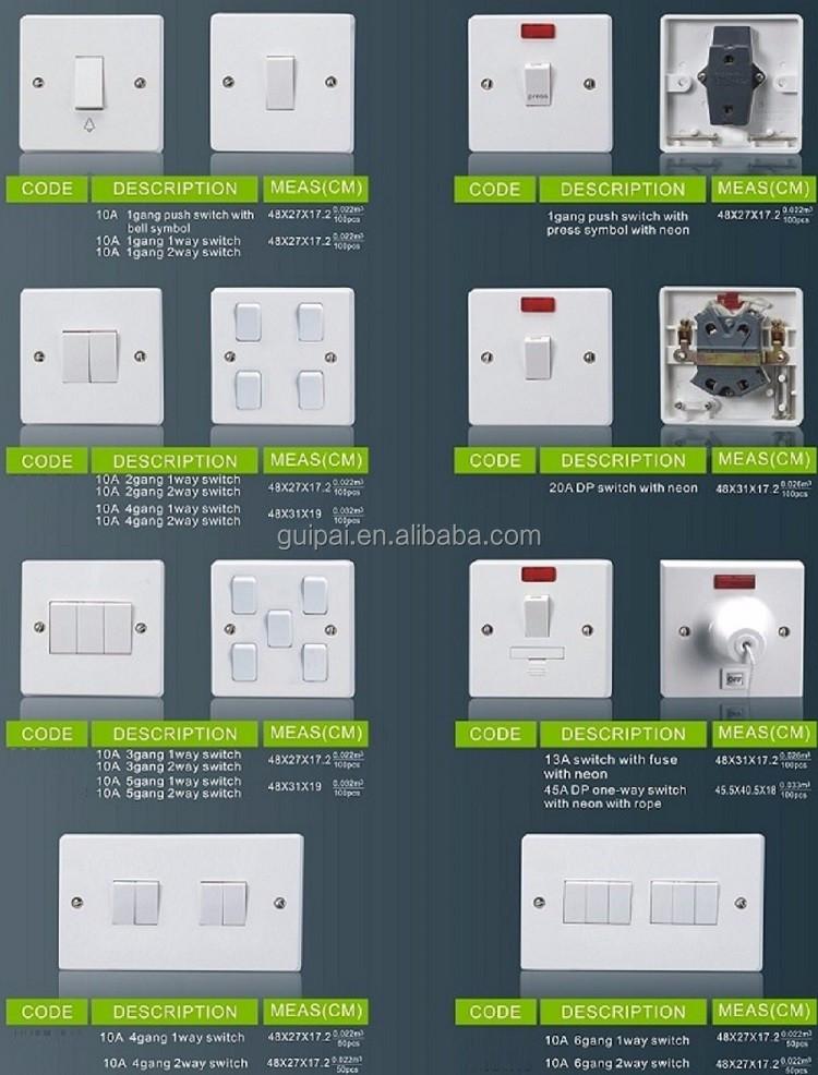 Dec 13A fused éperon unité interrupteur en blanc-dec sp