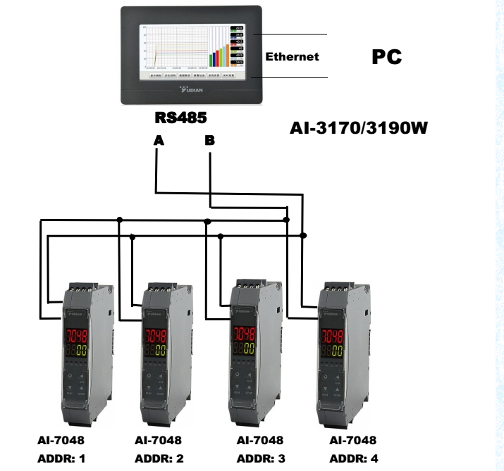 dual input temperature controller multi-channel touch screen temperature recorder paperless