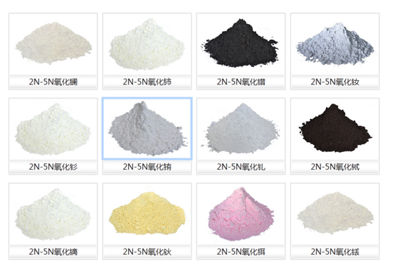 Ytterbium Oxide 99.99% of Rare Earth Oxides from China manufacturer