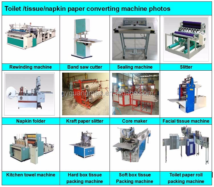 Recycled Toilet Tissue Paper Machine Price