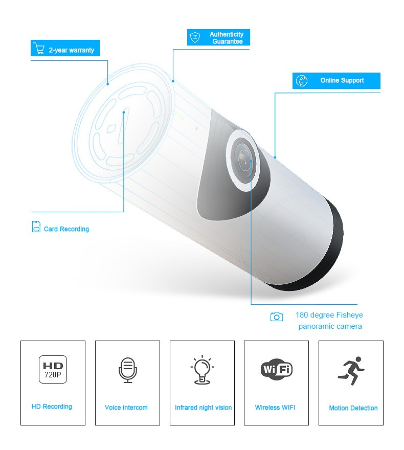 Littlelf 1.0MP 180 Degree Wireless IP Camera With Cheap Factory Price