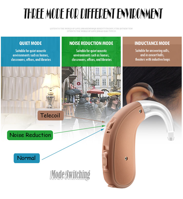 Wide Dynamic Range Compression Digital Hearing Aids for Mild Hearing Losses